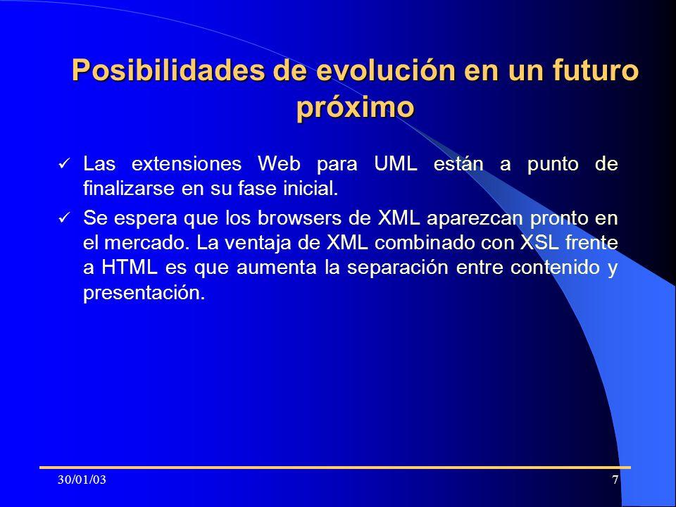 Posibilidades de evolución en un futuro próximo