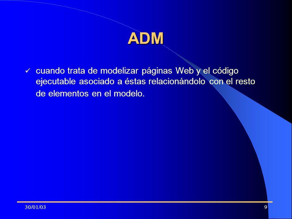 ADM cuando trata de modelizar páginas Web y el código ejecutable asociado a éstas relacionándolo con el resto de elementos en el modelo.