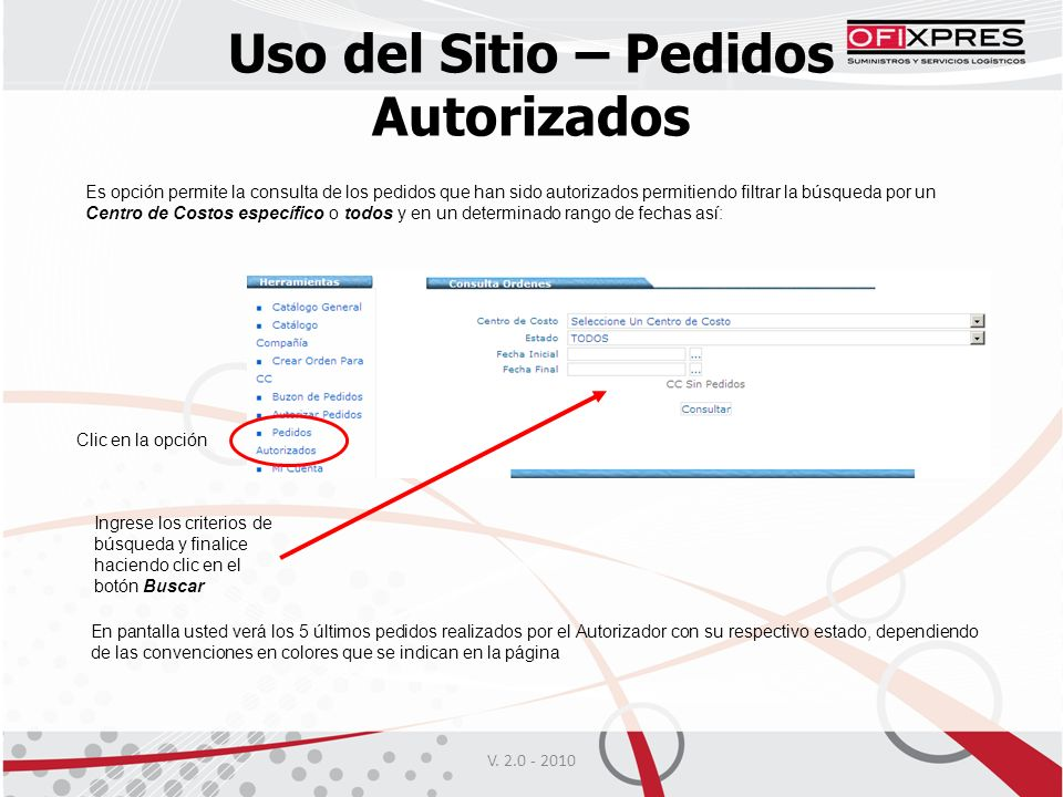 Uso del Sitio – Pedidos Autorizados