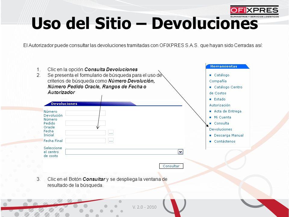 Uso del Sitio – Devoluciones