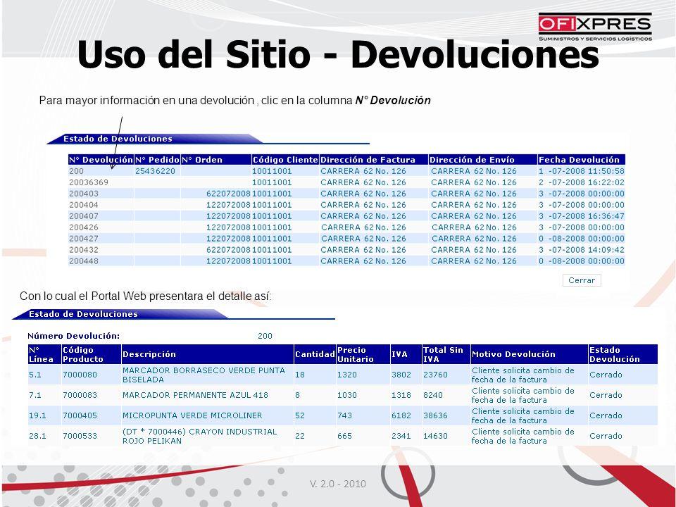 Uso del Sitio - Devoluciones