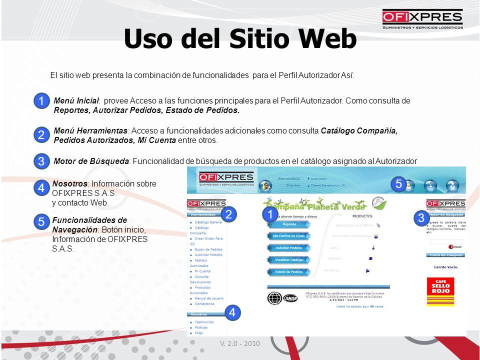 Uso del Sitio Web El sitio web presenta la combinación de funcionalidades para el Perfil Autorizador Así: