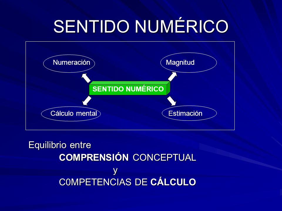SENTIDO NUMÉRICO Equilibrio entre COMPRENSIÓN CONCEPTUAL y