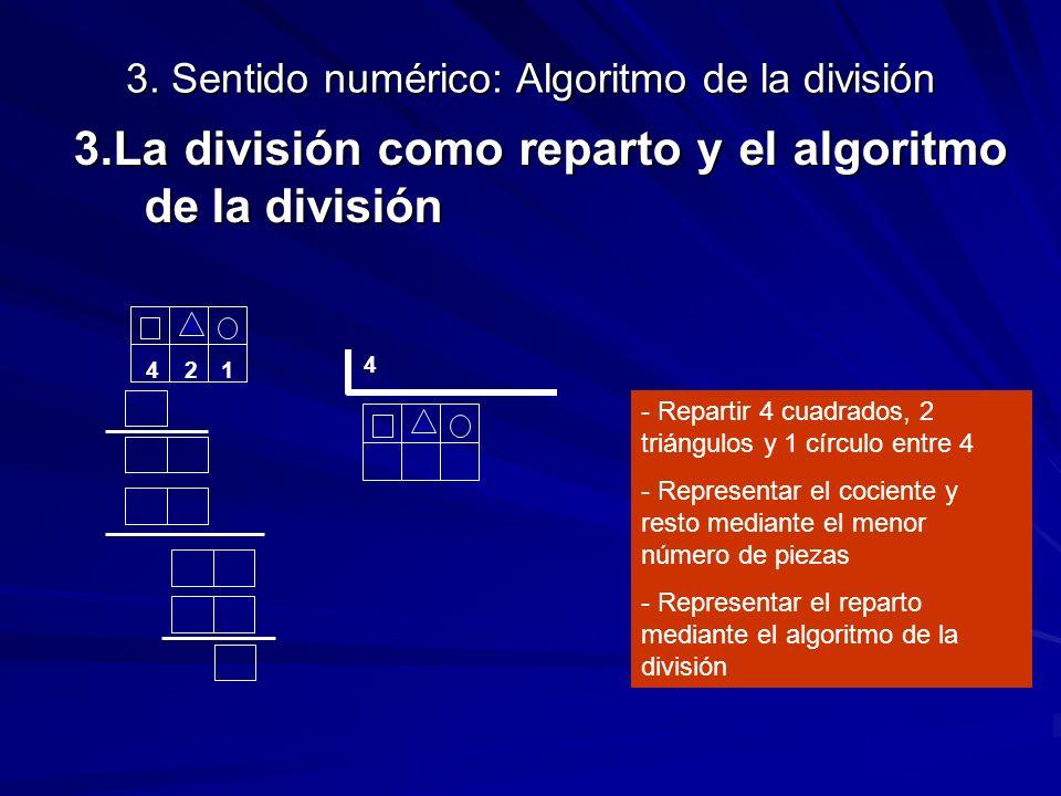3. Sentido numérico: Algoritmo de la división