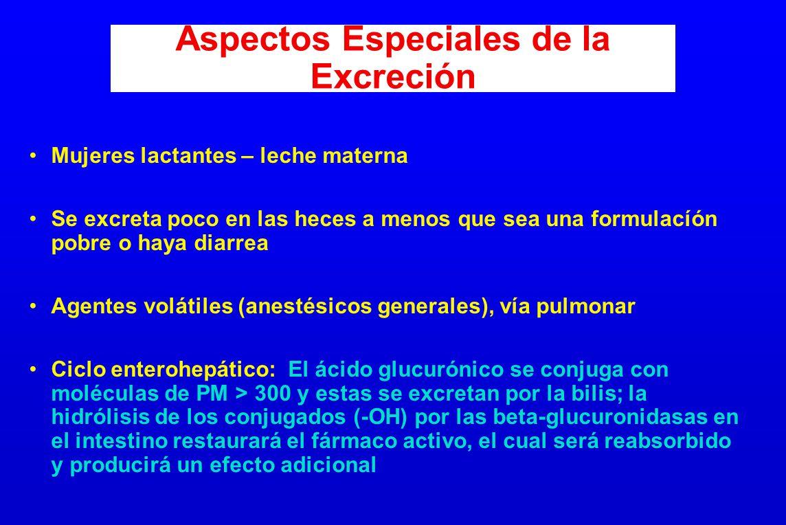 Aspectos Especiales de la Excreción