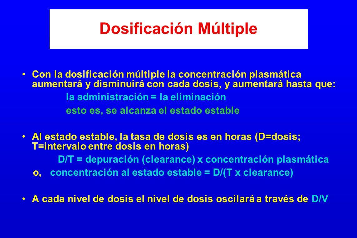 Dosificación Múltiple