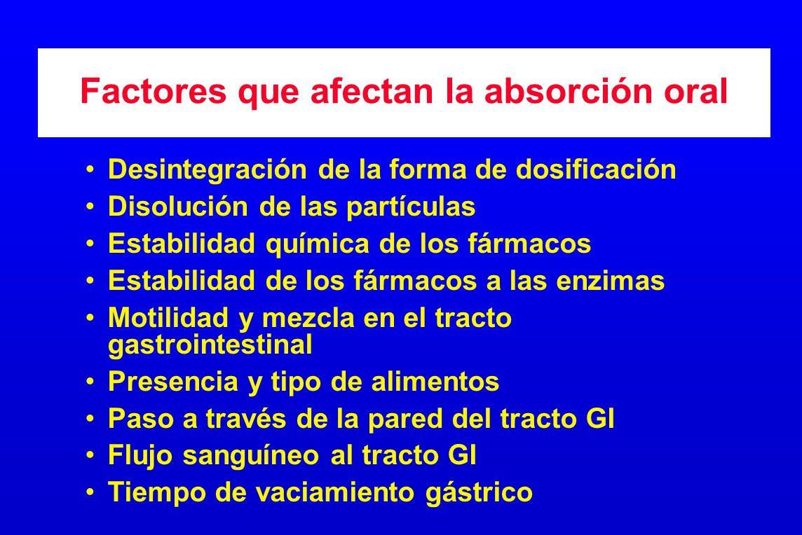 Factores que afectan la absorción oral