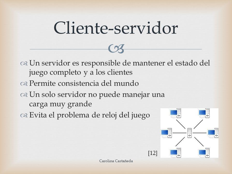Cliente-servidor Un servidor es responsible de mantener el estado del juego completo y a los clientes.