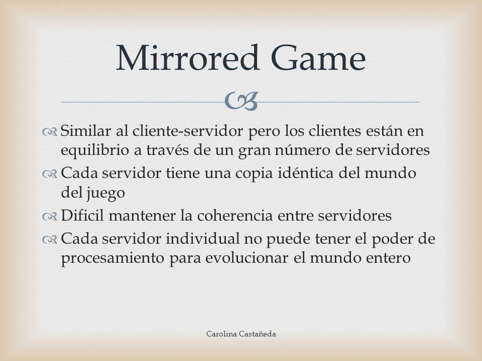 Mirrored Game Similar al cliente-servidor pero los clientes están en equilibrio a través de un gran número de servidores