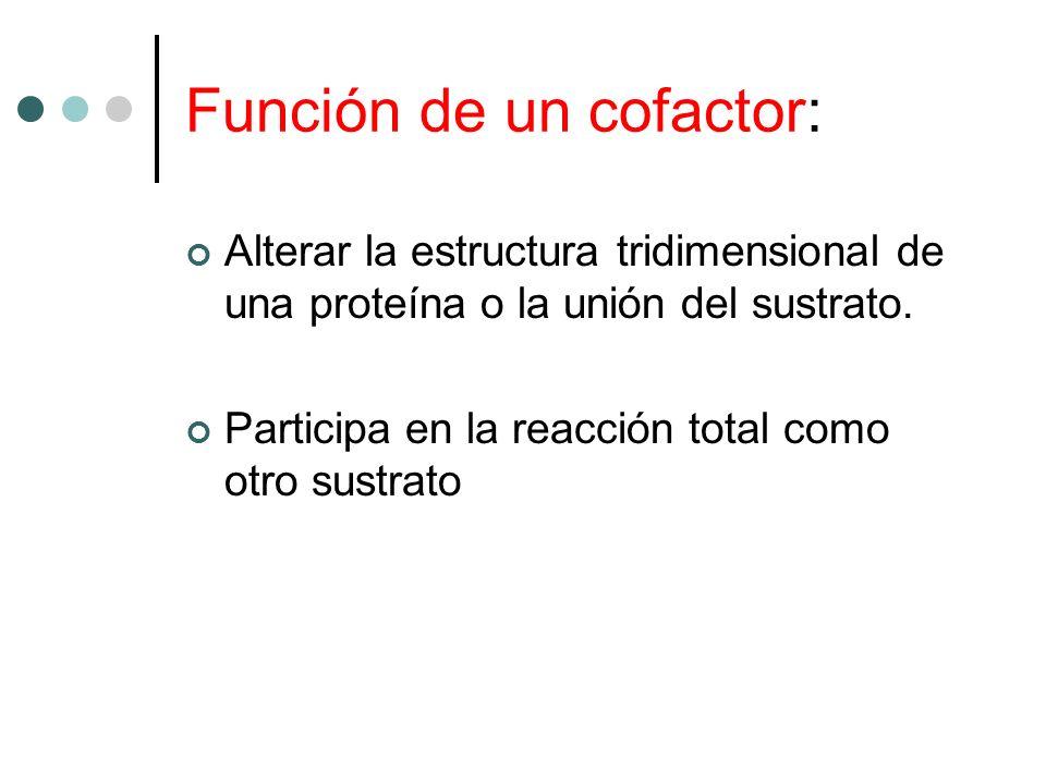 Función de un cofactor: