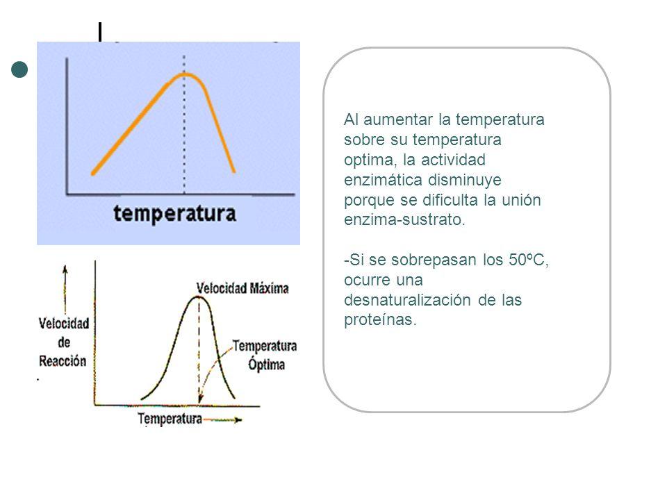 Al aumentar la temperatura