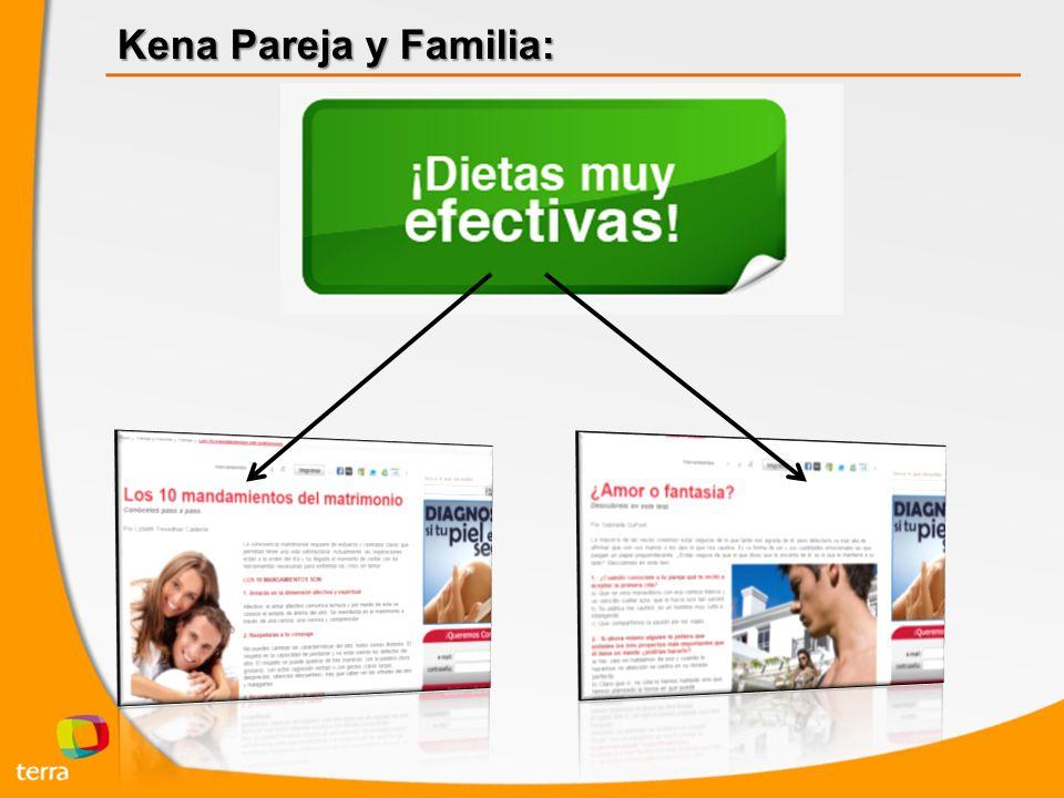 Kena Pareja y Familia: