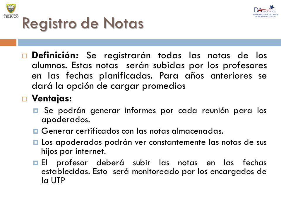 29/03/2017 Registro de Notas.
