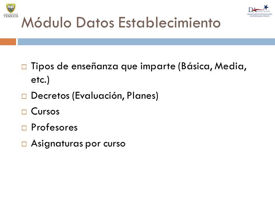 Módulo Datos Establecimiento
