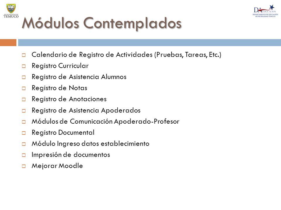 29/03/2017 Módulos Contemplados. Calendario de Registro de Actividades (Pruebas, Tareas, Etc.) Registro Curricular.