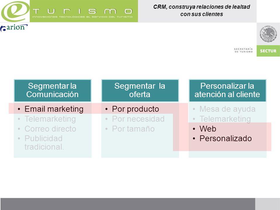 Segmentar la Comunicación Email marketing Telemarketing Correo directo