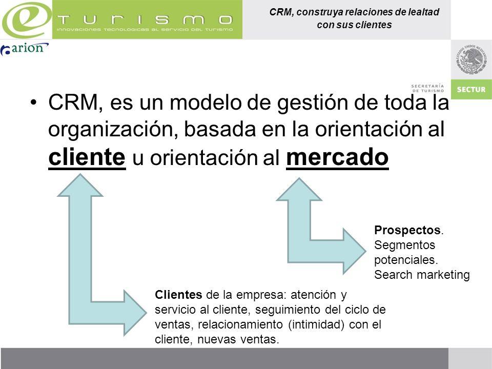 CRM, es un modelo de gestión de toda la organización, basada en la orientación al cliente u orientación al mercado