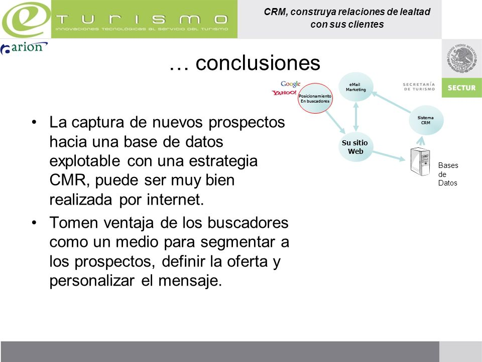 … conclusiones Posicionamiento. En buscadores. Sistema. CRM. eMail. Marketing. Su sitio. Web.