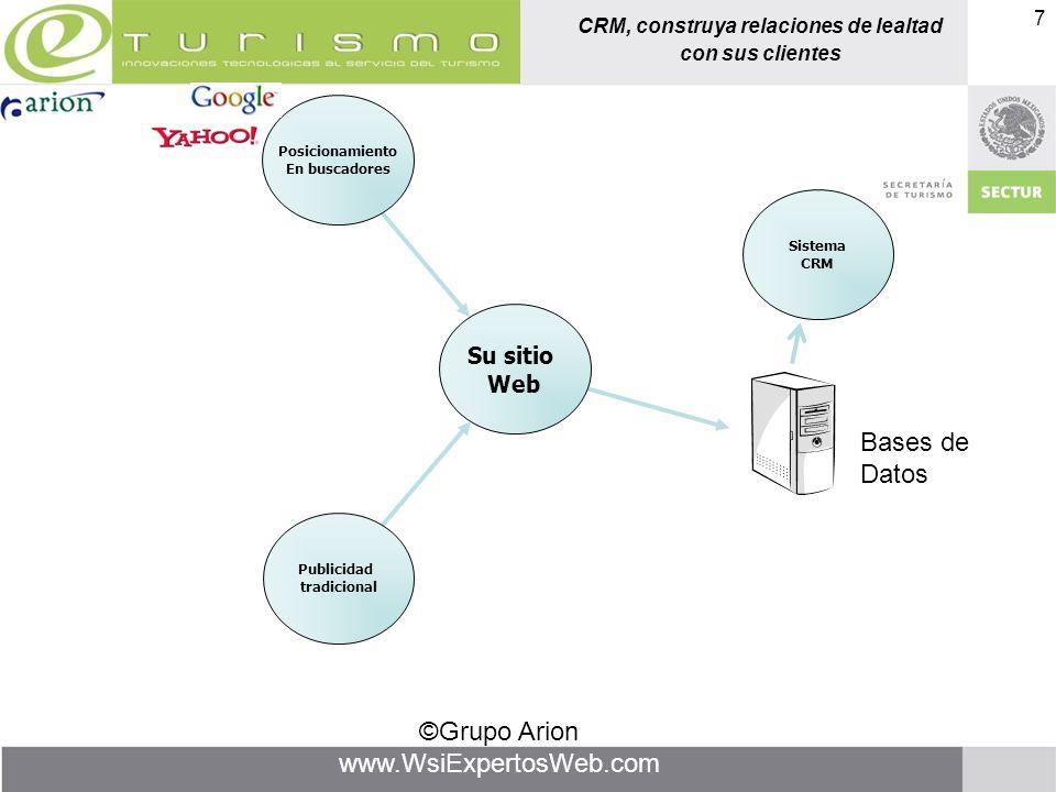 Bases de Datos Su sitio Web Posicionamiento En buscadores Sistema CRM