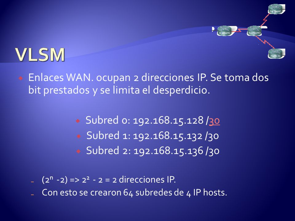 VLSM Enlaces WAN. ocupan 2 direcciones IP. Se toma dos bit prestados y se limita el desperdicio. Subred 0: 192.168.15.128 /30.