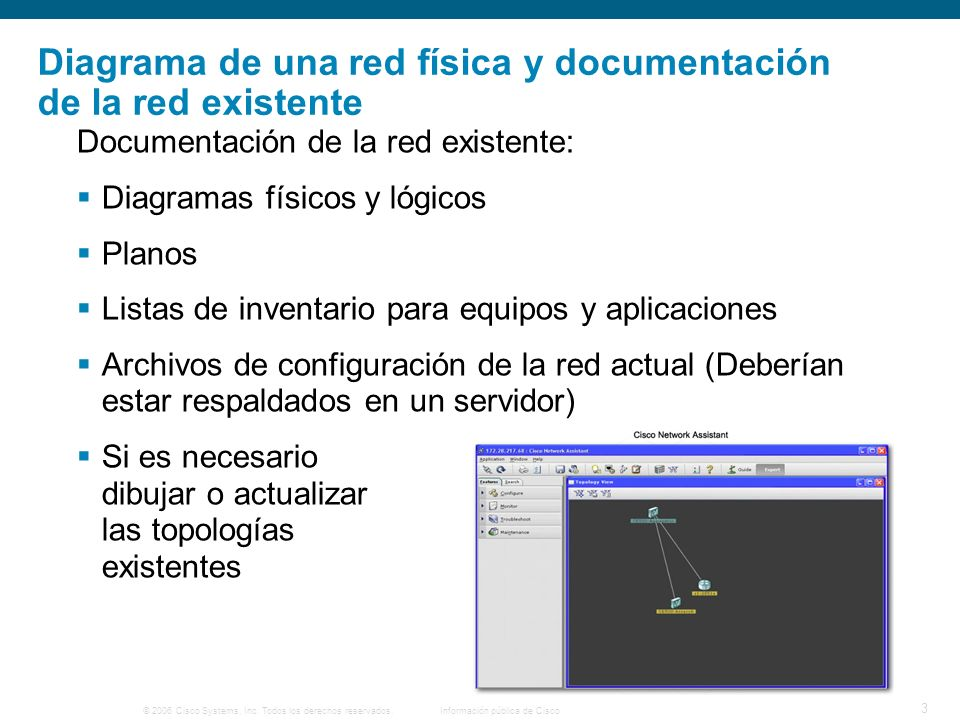 Diagrama de una red física y documentación de la red existente