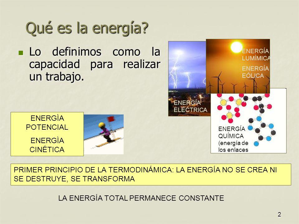 Qué es la energía Lo definimos como la capacidad para realizar un trabajo. ENERGÍA LUMÌMICA. ENERGÍA EÓLICA.