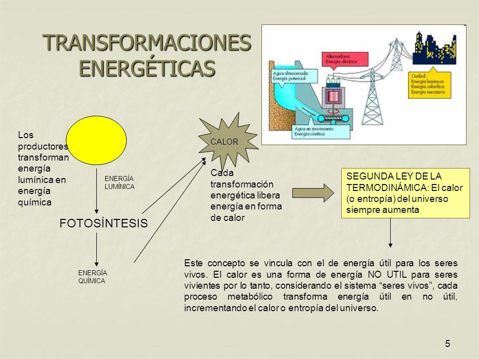 TRANSFORMACIONES ENERGÉTICAS