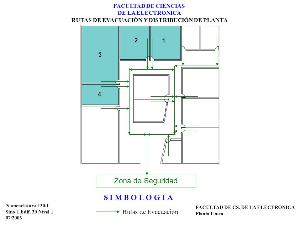 RUTAS DE EVACUACIÒN Y DISTRIBUCIÓN DE PLANTA