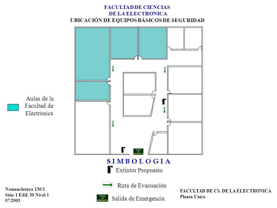 UBICACIÓN DE EQUIPOS BÁSICOS DE SEGURIDAD