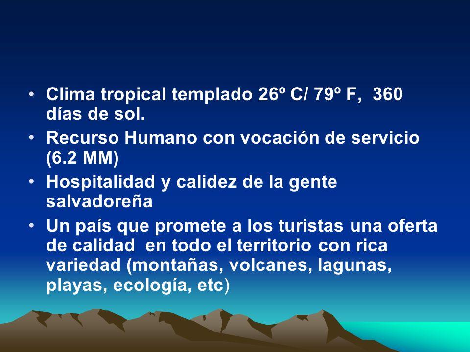 Clima tropical templado 26º C/ 79º F, 360 días de sol.
