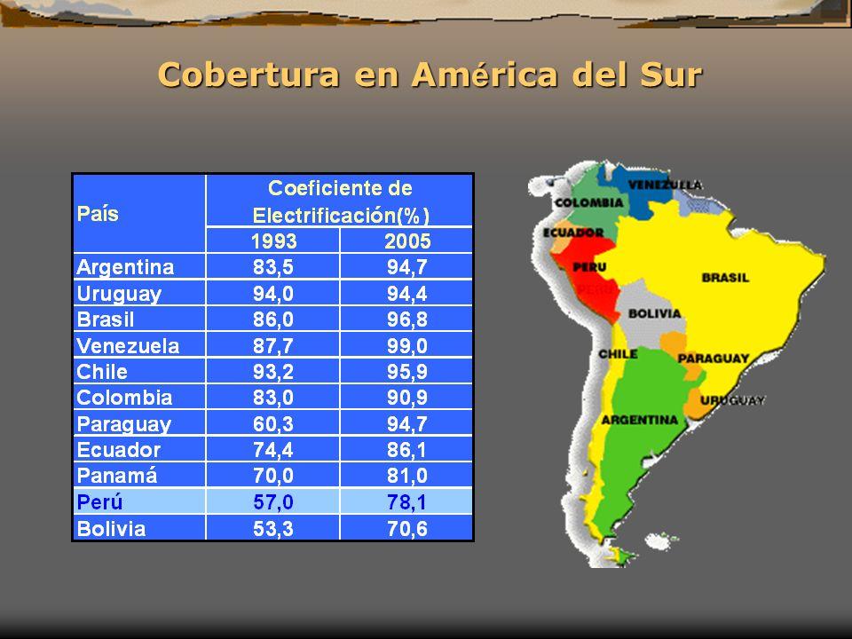 Cobertura en América del Sur