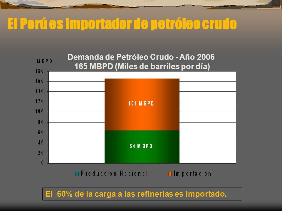 El Perú es importador de petróleo crudo