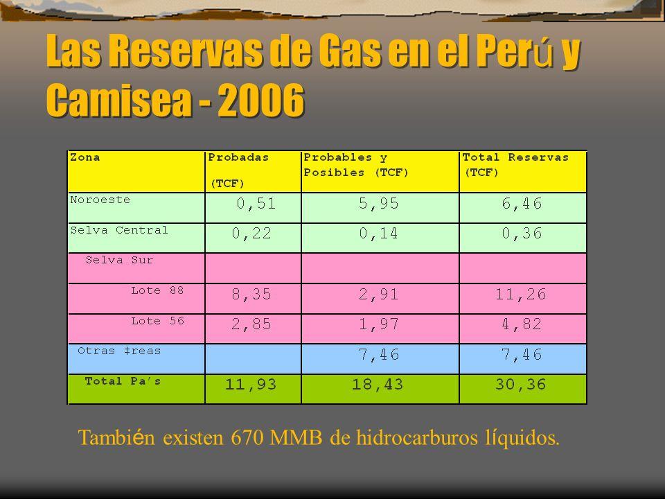 Las Reservas de Gas en el Perú y Camisea - 2006
