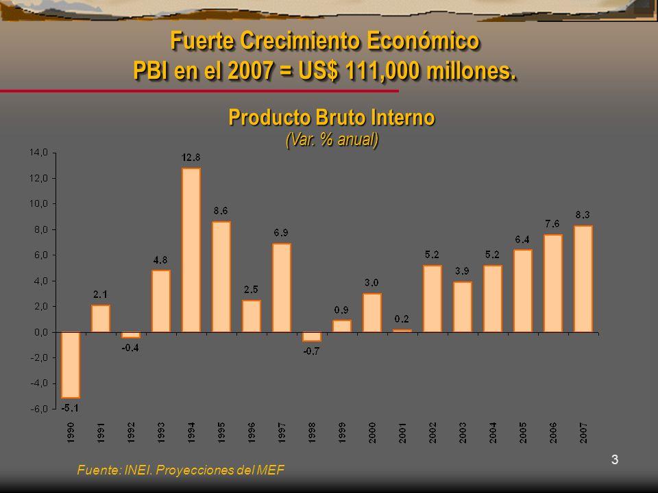 Fuerte Crecimiento Económico PBI en el 2007 = US$ 111,000 millones.