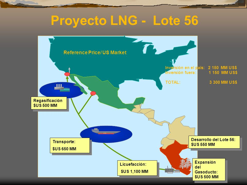 Proyecto LNG - Lote 56 Reference Price/ US Market