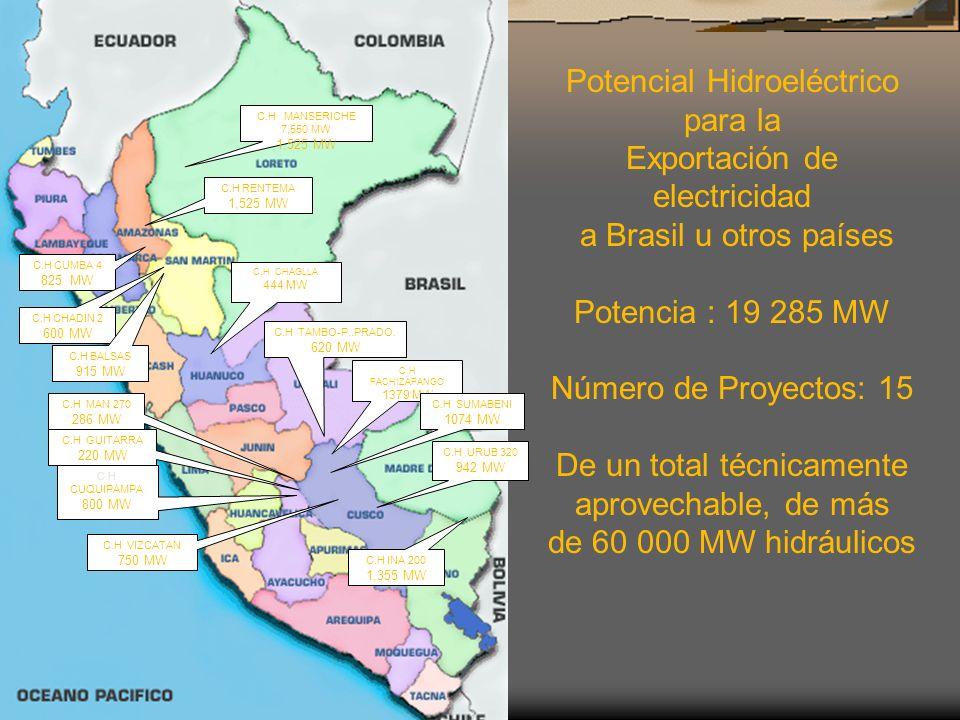 Potencial Hidroeléctrico para la Exportación de electricidad