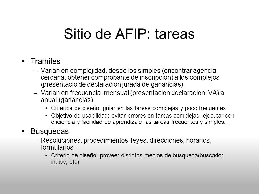 Sitio de AFIP: tareas Tramites Busquedas