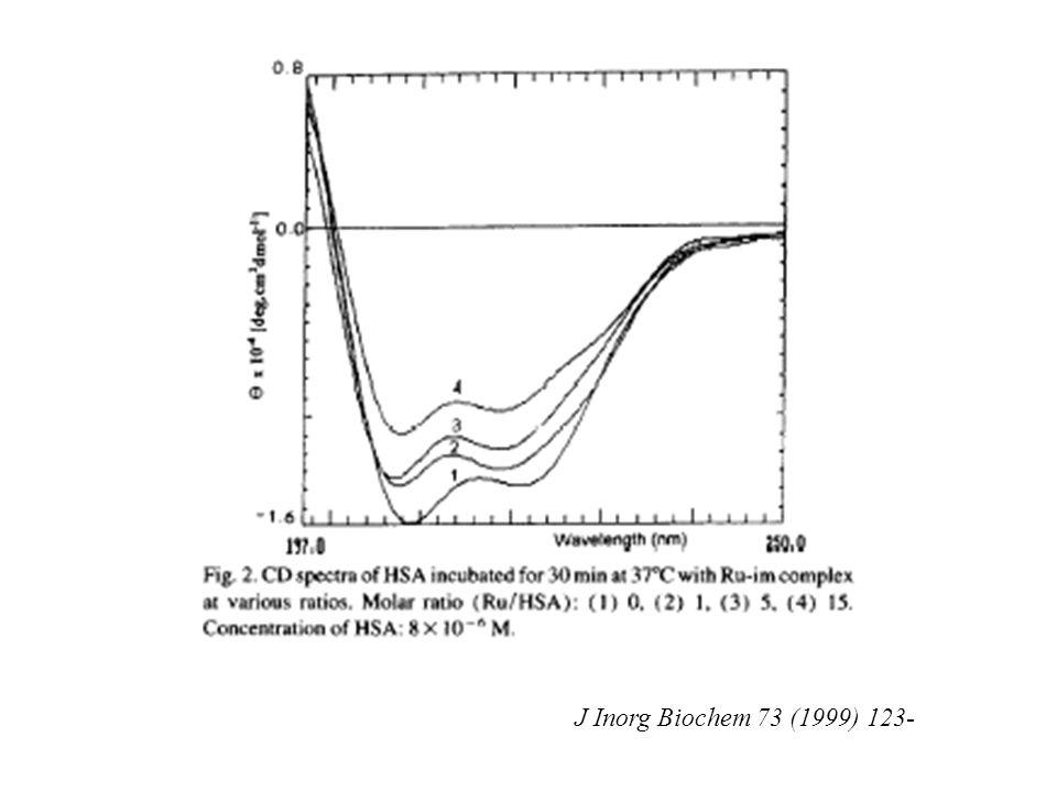 J Inorg Biochem 73 (1999) 123-