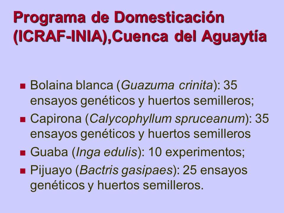 Programa de Domesticación (ICRAF-INIA),Cuenca del Aguaytía