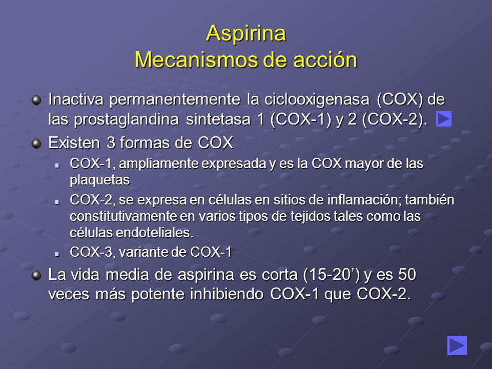 Aspirina Mecanismos de acción
