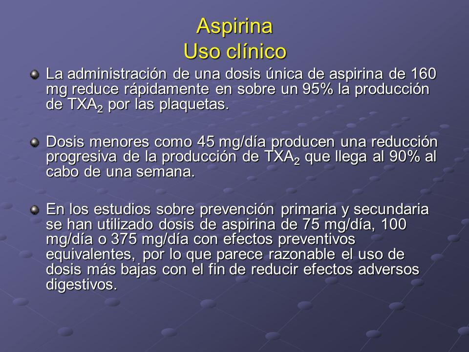 Aspirina Uso clínico