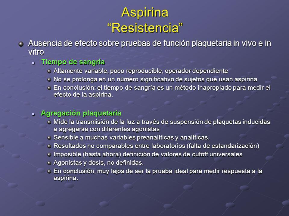Aspirina Resistencia