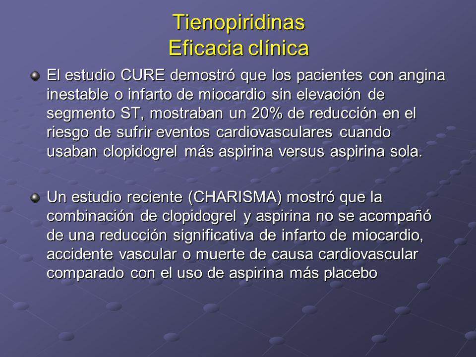 Tienopiridinas Eficacia clínica