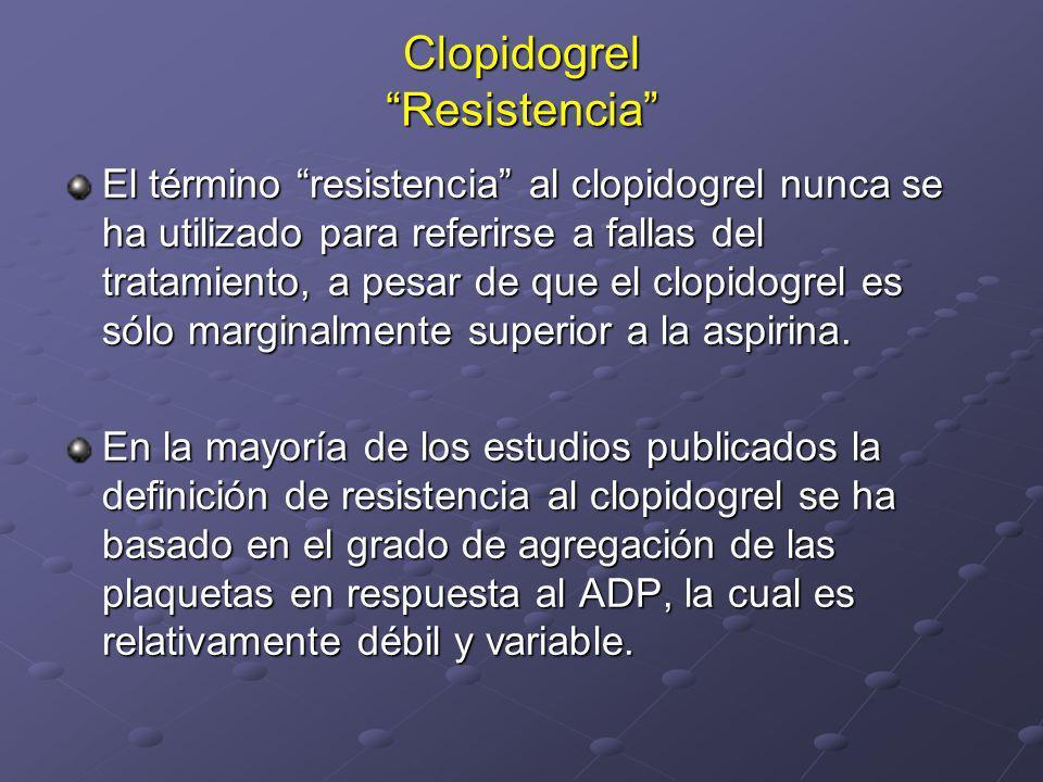 Clopidogrel Resistencia