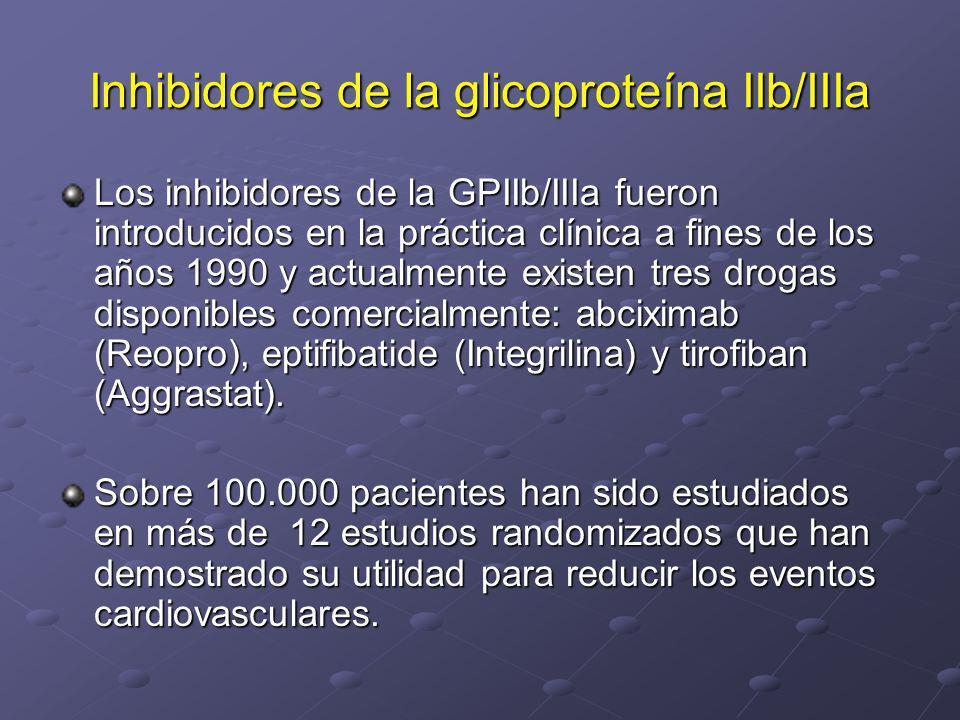 Inhibidores de la glicoproteína IIb/IIIa