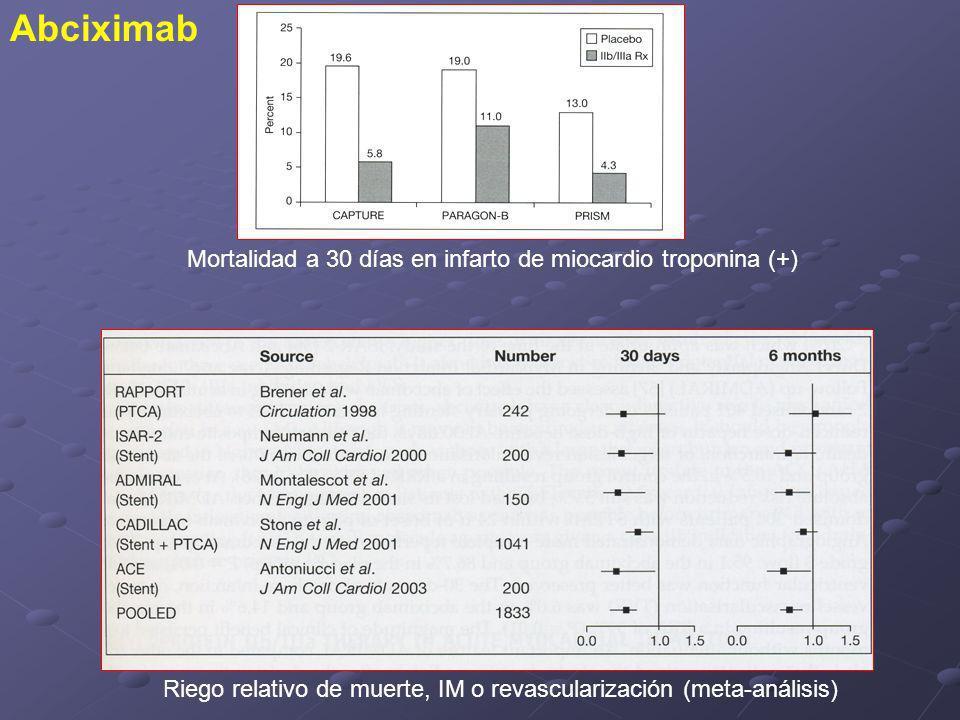Abciximab Mortalidad a 30 días en infarto de miocardio troponina (+)