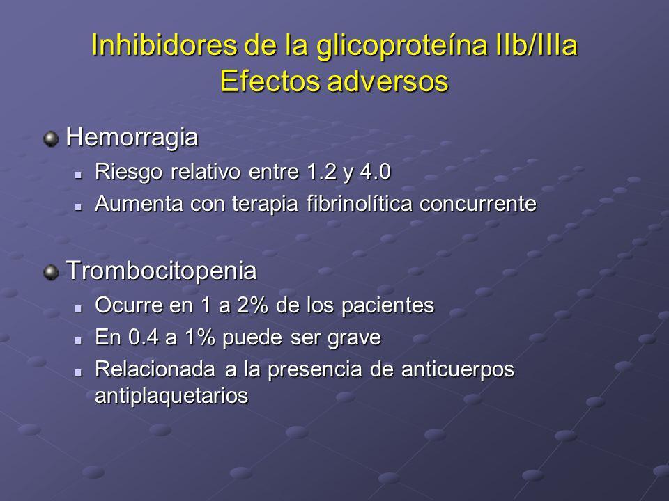 Inhibidores de la glicoproteína IIb/IIIa Efectos adversos