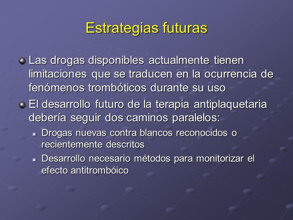 Estrategias futuras Las drogas disponibles actualmente tienen limitaciones que se traducen en la ocurrencia de fenómenos trombóticos durante su uso.