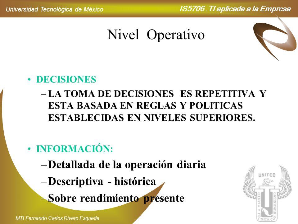 Nivel Operativo Detallada de la operación diaria