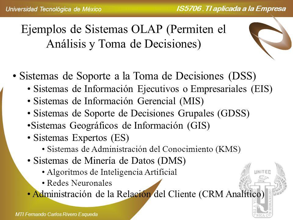 Ejemplos de Sistemas OLAP (Permiten el Análisis y Toma de Decisiones)